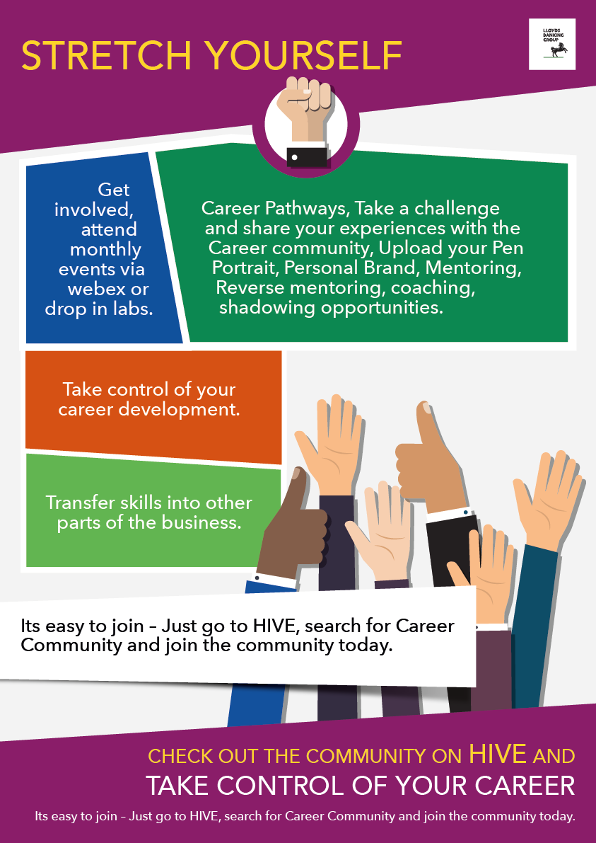 Lloyds Banking Group elearning posters