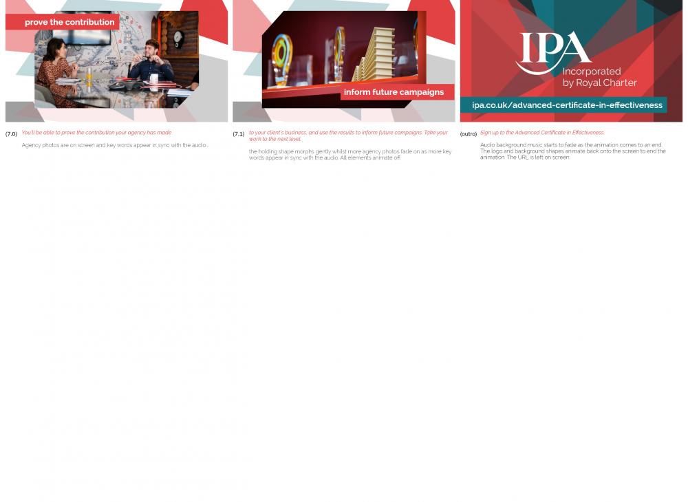 IPA elearning animation storyboard