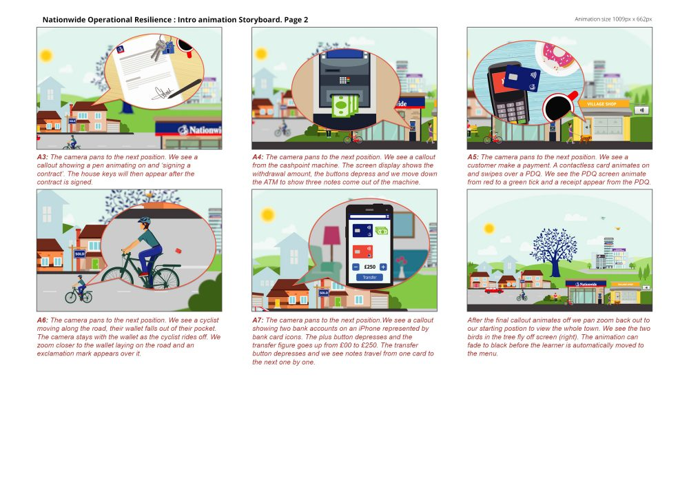 Nationwide Building Society elearning animation storyboard